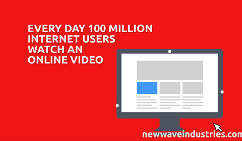Video Marketing Explainer